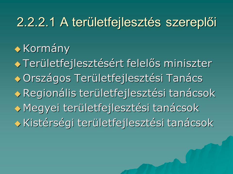 2.2.1.3 A magyarországi kistérségek helyzete Forrás: Faluvégi Albert: A magyar kistérségek fejlettségi különbségei, Területi Statisztika, 2000.