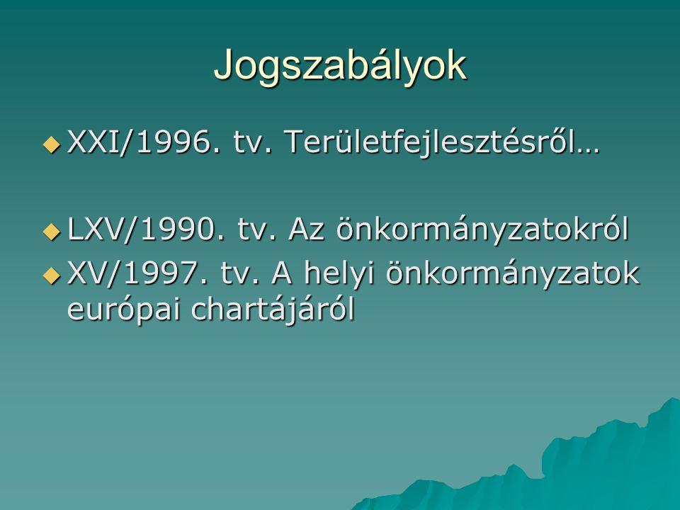 Ajánlott irodalom  Horváth Gyula: Európai regionális politika, DC, 1998.