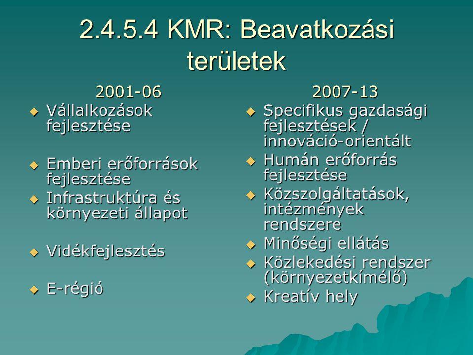 2.4.5.2 KMR: Konkrét cél 2001-06  Versenyképesség  Élhető régió  Együttműködés a fejlesztésekben 2007-13  Versenyképesség  Társadalmi kohézió  Élhető régió