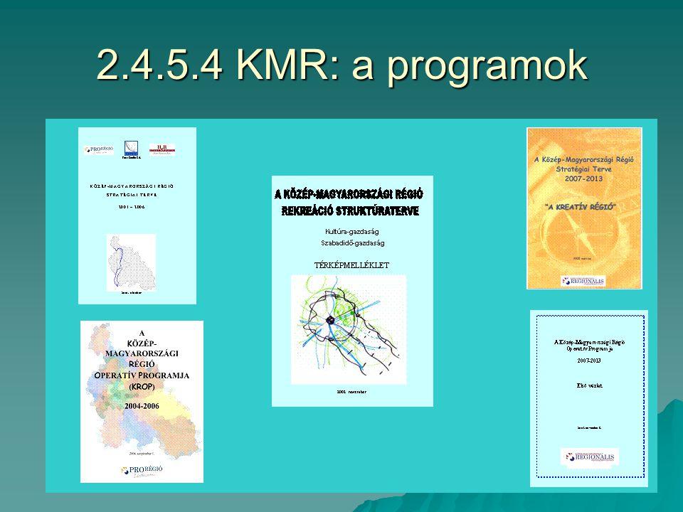2.4.5.4 KMR: Beavatkozási területek 2001-06  Vállalkozások fejlesztése  Emberi erőforrások fejlesztése  Infrastruktúra és környezeti állapot  Vidékfejlesztés  E-régió 2007-13  Specifikus gazdasági fejlesztések / innováció-orientált  Humán erőforrás fejlesztése  Közszolgáltatások, intézmények rendszere  Minőségi ellátás  Közlekedési rendszer (környezetkímélő)  Kreatív hely