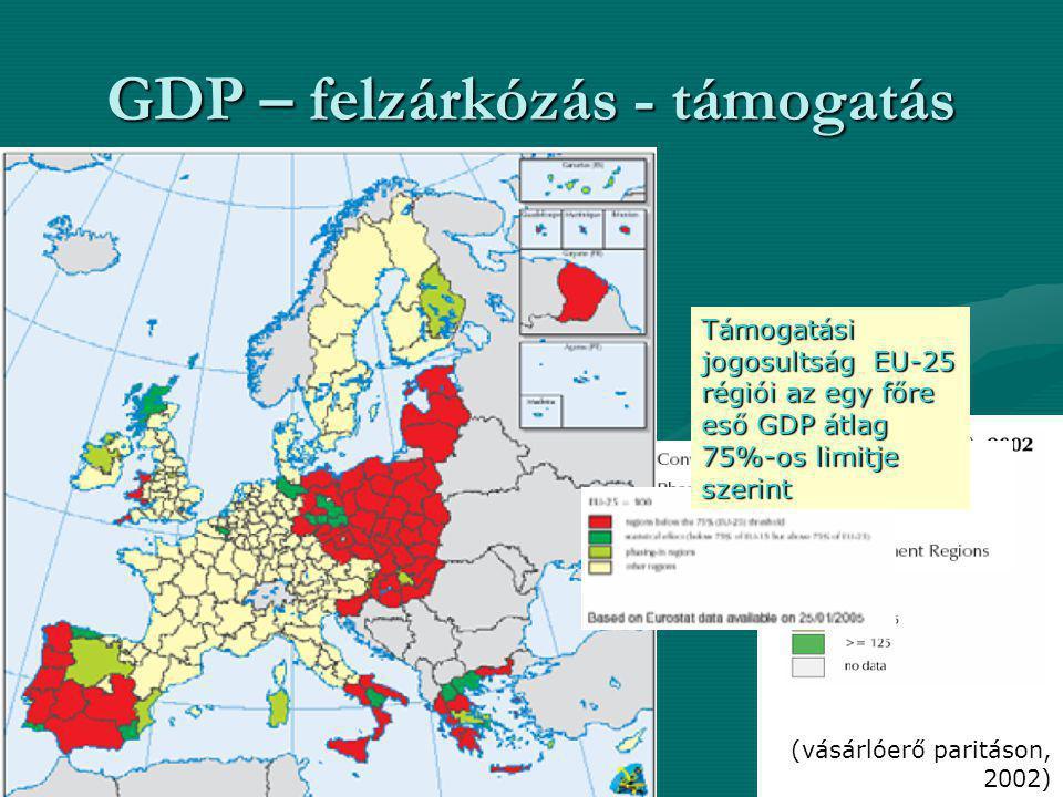 GDP – felzárkózás - támogatás (vásárlóerő paritáson, 2002) Támogatási jogosultság EU-25 régiói az egy főre eső GDP átlag 75%-os limitje szerint