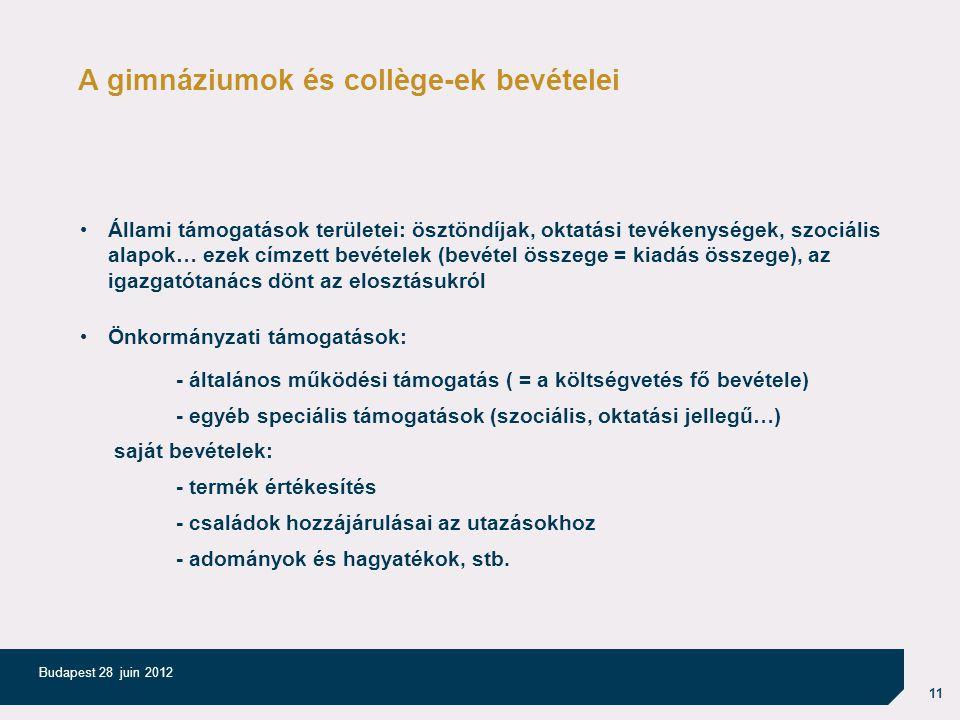 11 Budapest 28 juin 2012 A gimnáziumok és collège-ek bevételei Állami támogatások területei: ösztöndíjak, oktatási tevékenységek, szociális alapok… ezek címzett bevételek (bevétel összege = kiadás összege), az igazgatótanács dönt az elosztásukról Önkormányzati támogatások: - általános működési támogatás ( = a költségvetés fő bevétele) - egyéb speciális támogatások (szociális, oktatási jellegű…) saját bevételek: - termék értékesítés - családok hozzájárulásai az utazásokhoz - adományok és hagyatékok, stb.