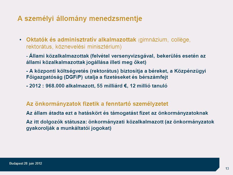 13 Budapest 28 juin 2012 A személyi állomány menedzsmentje Oktatók és adminisztratív alkalmazottak ( gimnázium, collège, rektorátus, köznevelési minisztérium) - Állami közalkalmazottak (felvétel versenyvizsgával, bekerülés esetén az állami közalkalmazottak jogállása illeti meg őket) - A központi költségvetés (rektorátus) biztosítja a béreket, a Közpénzügyi Főigazgatóság (DGFiP) utalja a fizetéseket és bérszámfejt - 2012 : 968.000 alkalmazott, 55 milliárd €, 12 millió tanuló Az önkormányzatok fizetik a fenntartó személyzetet Az állam átadta ezt a hatáskört és támogatást fizet az önkormányzatoknak Az itt dolgozók státusza: önkormányzati közalkalmazott (az önkormányzatok gyakorolják a munkáltatói jogokat)