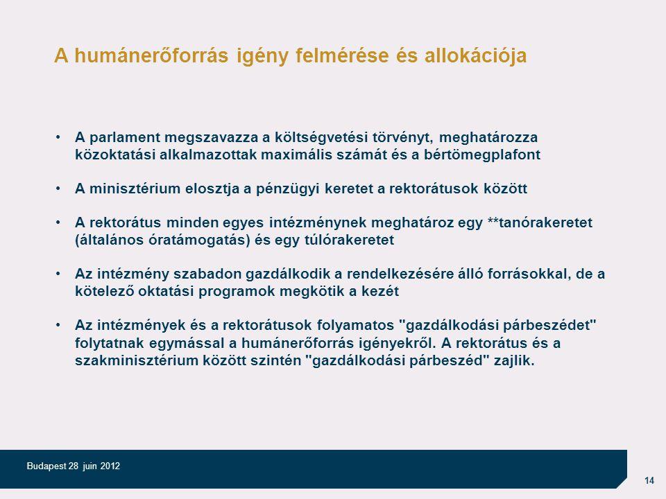 14 Budapest 28 juin 2012 A humánerőforrás igény felmérése és allokációja A parlament megszavazza a költségvetési törvényt, meghatározza közoktatási alkalmazottak maximális számát és a bértömegplafont A minisztérium elosztja a pénzügyi keretet a rektorátusok között A rektorátus minden egyes intézménynek meghatároz egy **tanórakeretet (általános óratámogatás) és egy túlórakeretet Az intézmény szabadon gazdálkodik a rendelkezésére álló forrásokkal, de a kötelező oktatási programok megkötik a kezét Az intézmények és a rektorátusok folyamatos gazdálkodási párbeszédet folytatnak egymással a humánerőforrás igényekről.