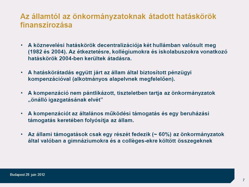 8 Budapest 28 juin 2012 Önkormányzati finanszírozás önkormányzat Állam Beruházási támogatás gimnáziumok és collège-ek építése és felújítása Állam önkormányzat gimnázium vagy collège Általános működési Támogatás Működési támogatás