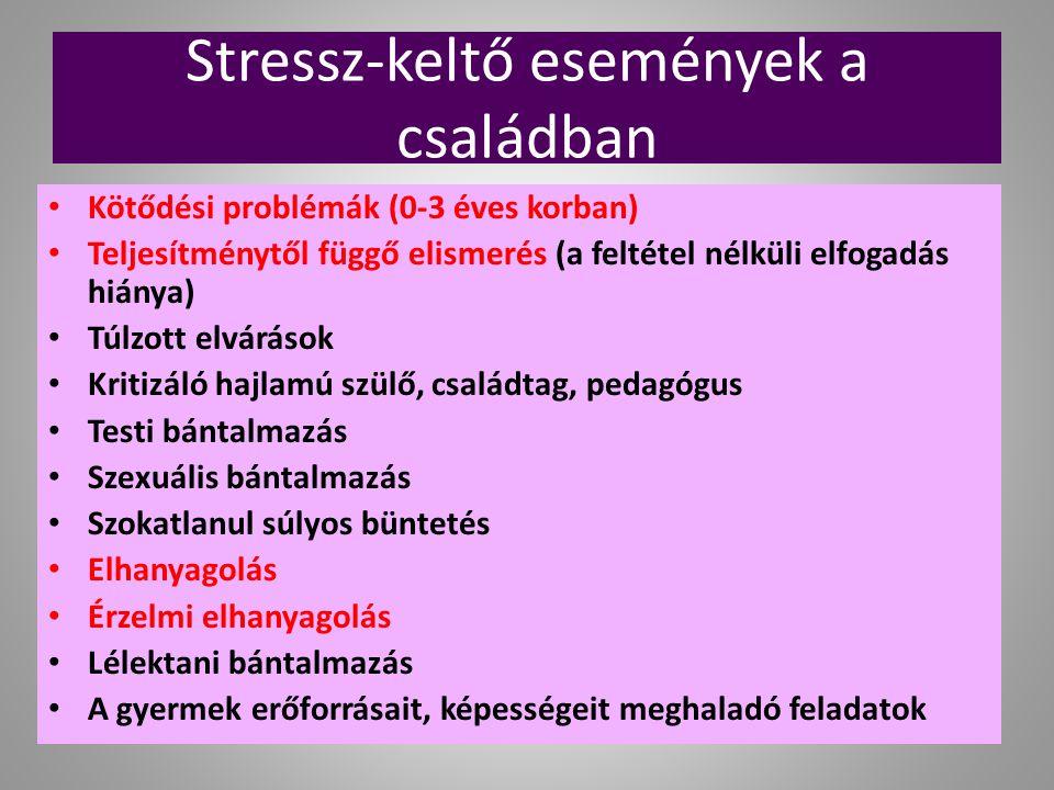 Stressz-keltő események a családban Kötődési problémák (0-3 éves korban) Teljesítménytől függő elismerés (a feltétel nélküli elfogadás hiánya) Túlzott