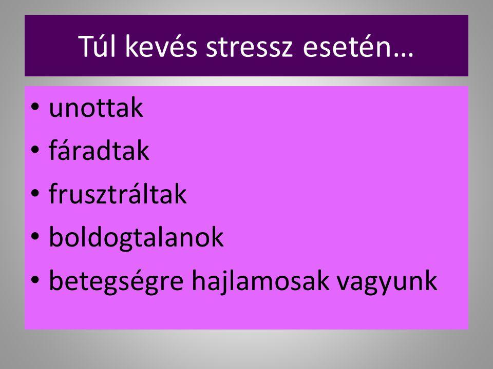 Túl kevés stressz esetén… unottak fáradtak frusztráltak boldogtalanok betegségre hajlamosak vagyunk