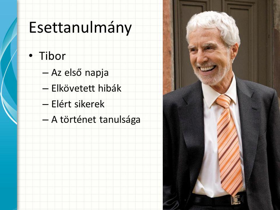 Esettanulmány Tibor – Az első napja – Elkövetett hibák – Elért sikerek – A történet tanulsága