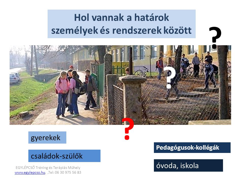 Hol vannak a határok személyek és rendszerek között gyerekek családok-szülők Pedagógusok-kollégák óvoda, iskola .