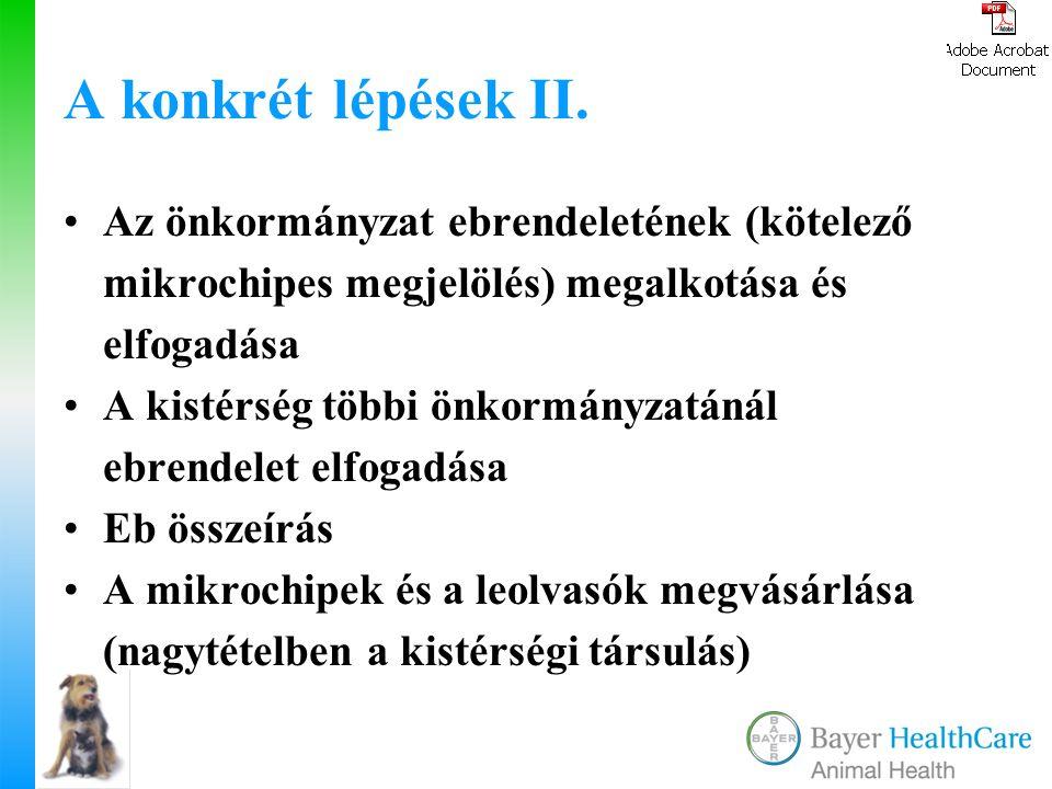 A konkrét lépések II. Az önkormányzat ebrendeletének (kötelező mikrochipes megjelölés) megalkotása és elfogadása A kistérség többi önkormányzatánál eb