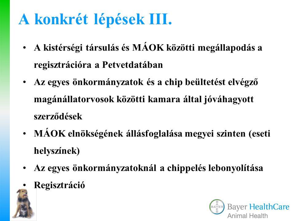 A konkrét lépések III. A kistérségi társulás és MÁOK közötti megállapodás a regisztrációra a Petvetdatában Az egyes önkormányzatok és a chip beültetés