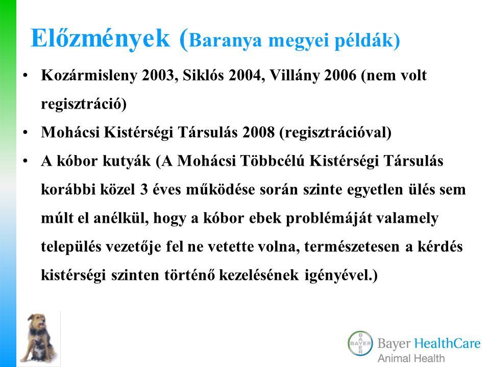 Előzmények ( Baranya megyei példák) Kozármisleny 2003, Siklós 2004, Villány 2006 (nem volt regisztráció) Mohácsi Kistérségi Társulás 2008 (regisztráci
