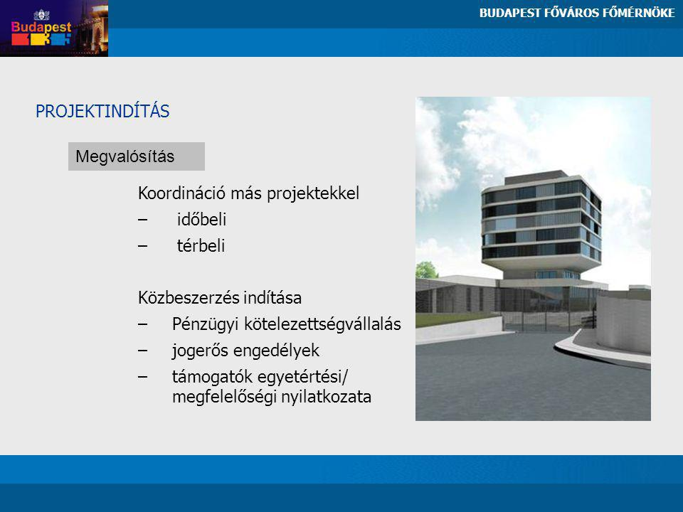 PROJEKTINDÍTÁS Koordináció más projektekkel – időbeli – térbeli Közbeszerzés indítása –Pénzügyi kötelezettségvállalás –jogerős engedélyek –támogatók e