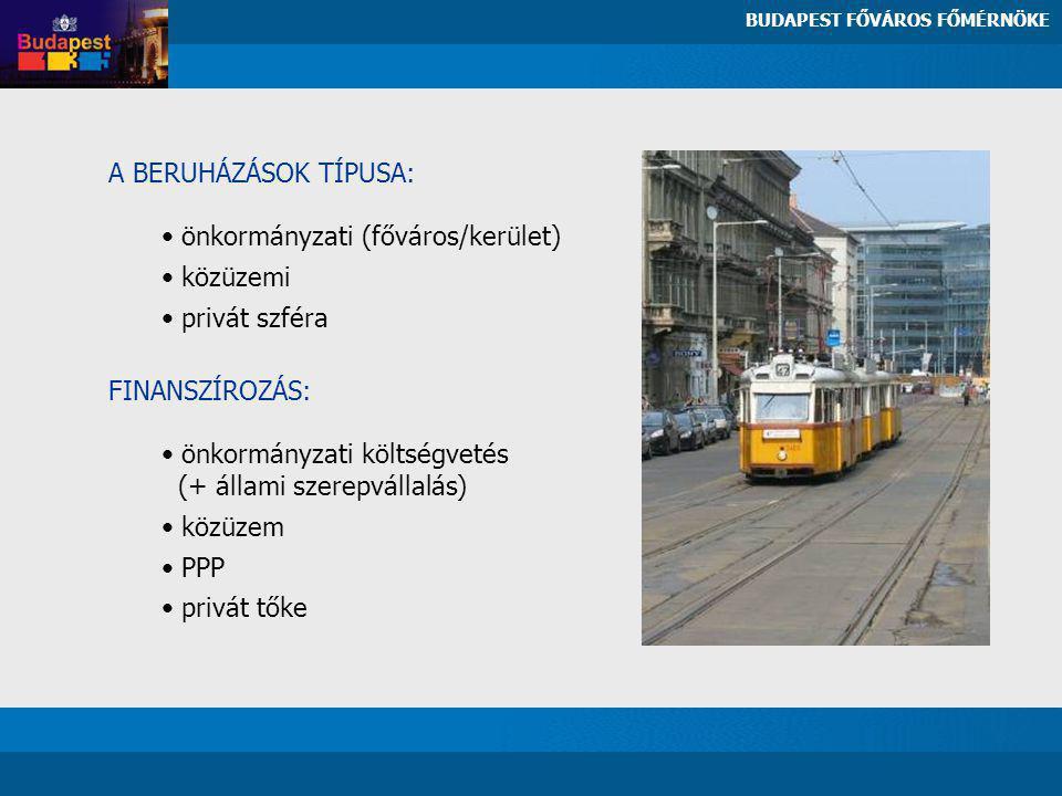 A BERUHÁZÁSOK TÍPUSA: önkormányzati (főváros/kerület) közüzemi privát szféra FINANSZÍROZÁS: önkormányzati költségvetés (+ állami szerepvállalás) közüzem PPP privát tőke BUDAPEST FŐVÁROS FŐMÉRNÖKE