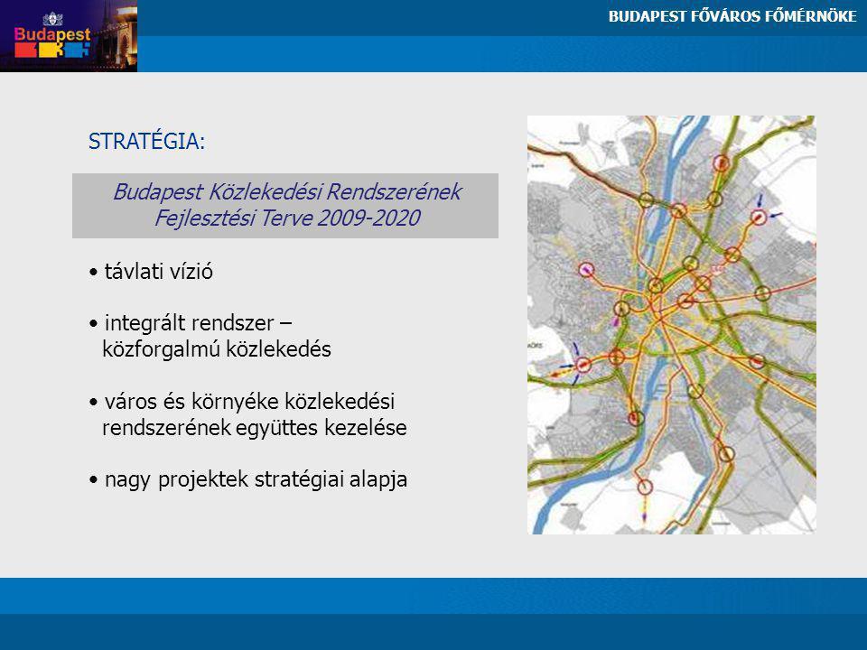 STRATÉGIA: távlati vízió integrált rendszer – közforgalmú közlekedés város és környéke közlekedési rendszerének együttes kezelése nagy projektek stratégiai alapja BUDAPEST FŐVÁROS FŐMÉRNÖKE Budapest Közlekedési Rendszerének Fejlesztési Terve 2009-2020