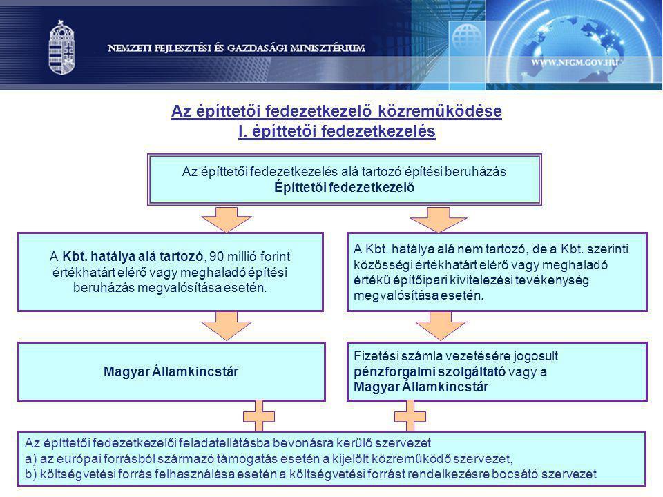 A Kbt. hatálya alá tartozó, 90 millió forint értékhatárt elérő vagy meghaladó építési beruházás megvalósítása esetén. A Kbt. hatálya alá nem tartozó,