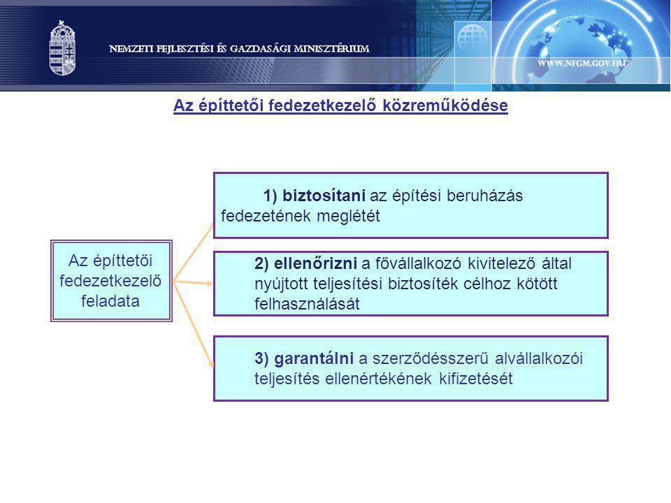 Az építtetői fedezetkezelő feladata 2) ellenőrizni a fővállalkozó kivitelező által nyújtott teljesítési biztosíték célhoz kötött felhasználását 3) gar