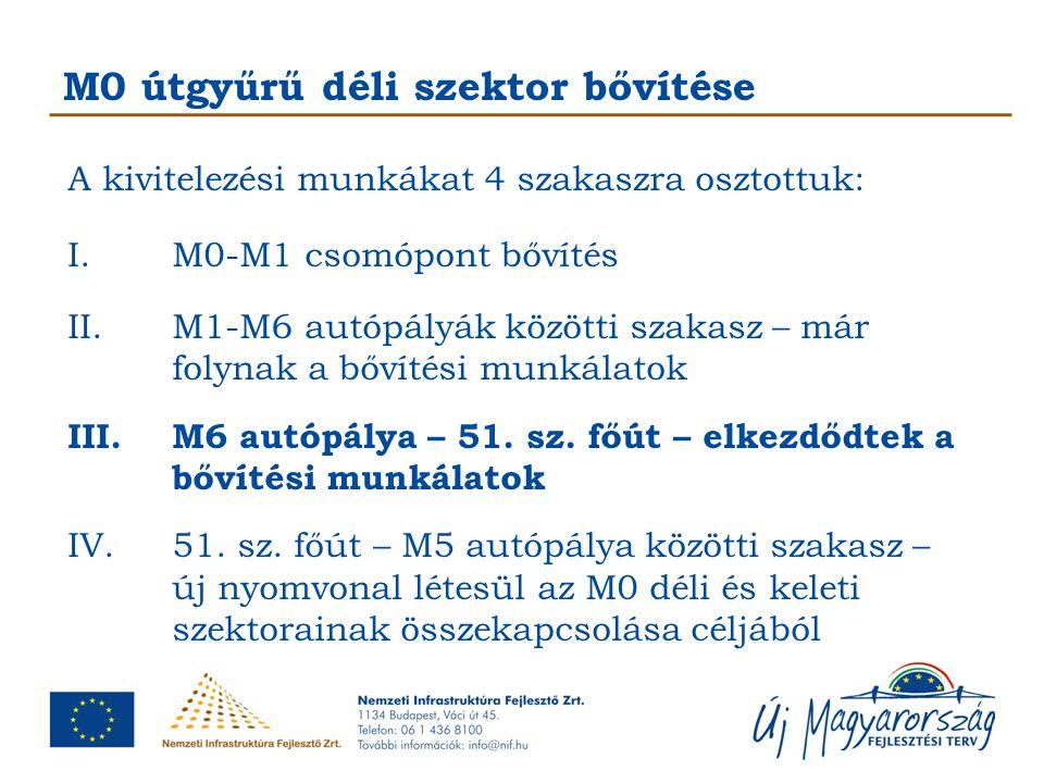M0 útgyűrű déli szektor bővítése A kivitelezési munkákat 4 szakaszra osztottuk: I.M0-M1 csomópont bővítés II.M1-M6 autópályák közötti szakasz – már fo