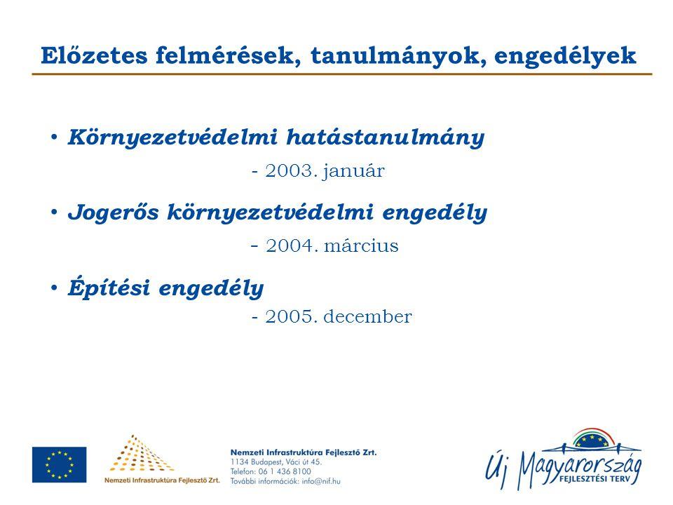 Előzetes felmérések, tanulmányok, engedélyek Környezetvédelmi hatástanulmány - 2003. január Jogerős környezetvédelmi engedély - 2004. március Építési