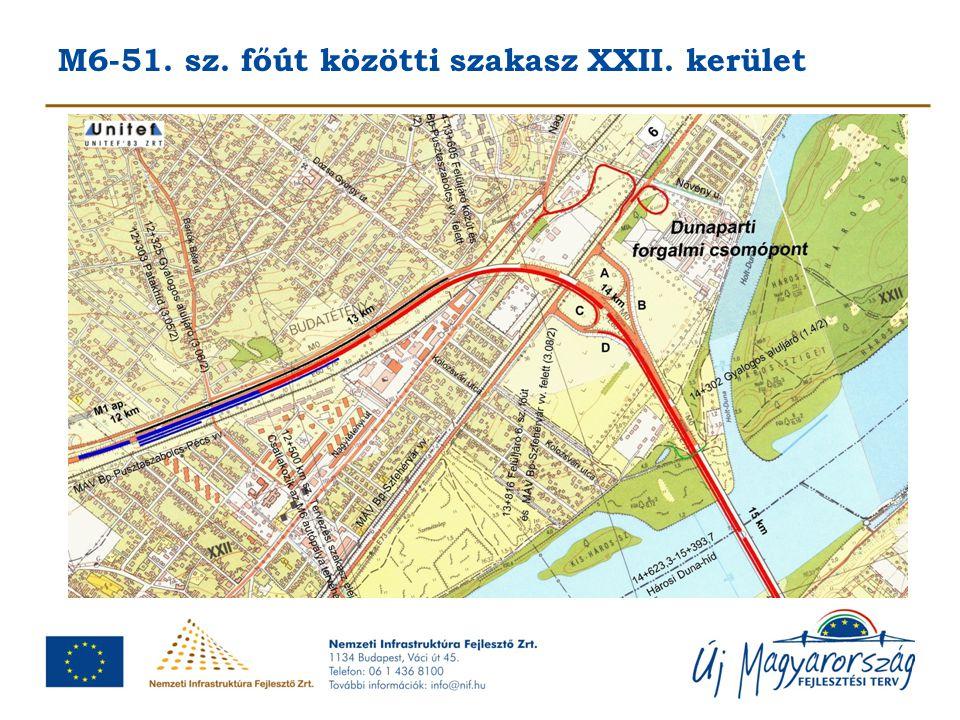 M6-51. sz. főút közötti szakasz XXII. kerület