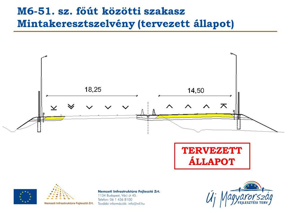 M6-51. sz. főút közötti szakasz Mintakeresztszelvény (tervezett állapot) TERVEZETT ÁLLAPOT