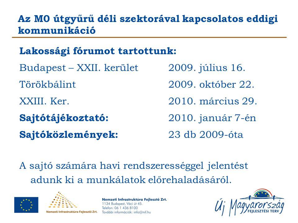 Az M0 útgyűrű déli szektorával kapcsolatos eddigi kommunikáció Lakossági fórumot tartottunk: Budapest – XXII. kerület 2009. július 16. Törökbálint2009