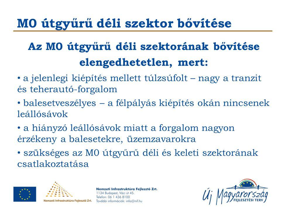 M0 útgyűrű déli szektor bővítése Az M0 útgyűrű déli szektorának bővítése elengedhetetlen, mert: a jelenlegi kiépítés mellett túlzsúfolt – nagy a tranz