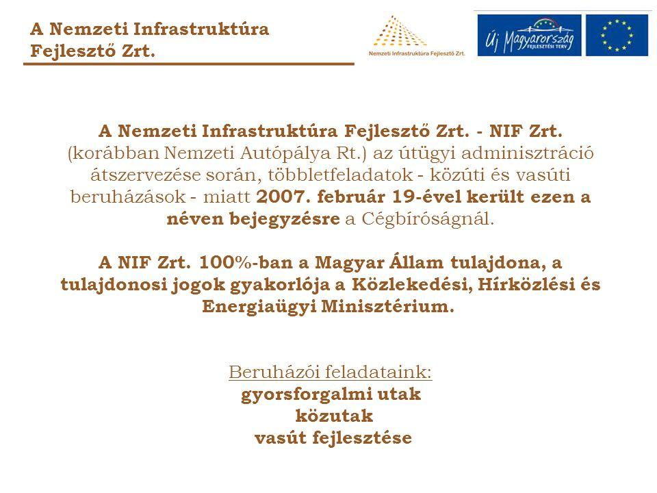 A Nemzeti Infrastruktúra Fejlesztő Zrt. A Nemzeti Infrastruktúra Fejlesztő Zrt. - NIF Zrt. (korábban Nemzeti Autópálya Rt.) az útügyi adminisztráció á