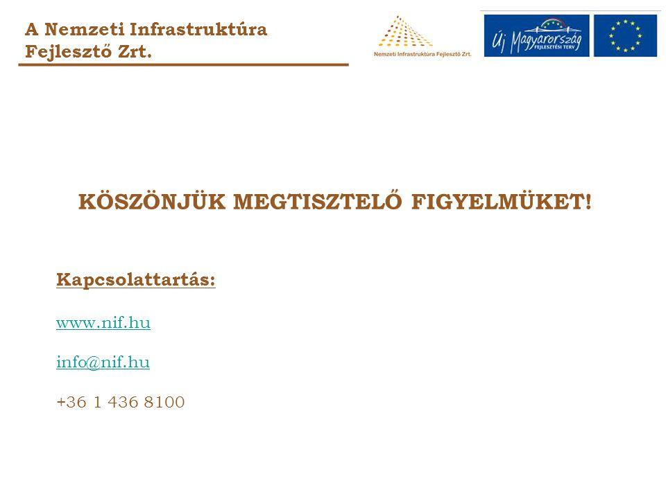 A Nemzeti Infrastruktúra Fejlesztő Zrt. KÖSZÖNJÜK MEGTISZTELŐ FIGYELMÜKET! Kapcsolattartás: www.nif.hu info@nif.hu +36 1 436 8100