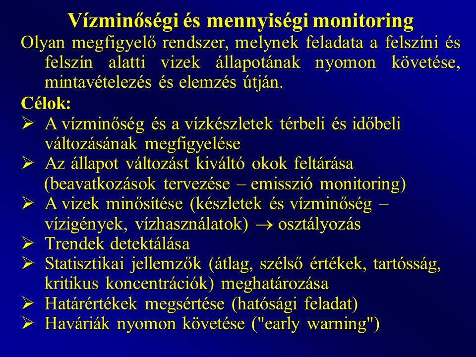 Felszíni vizek vízminőségi törzshálózata (MSZ 12749) Mintavételi gyakoriság