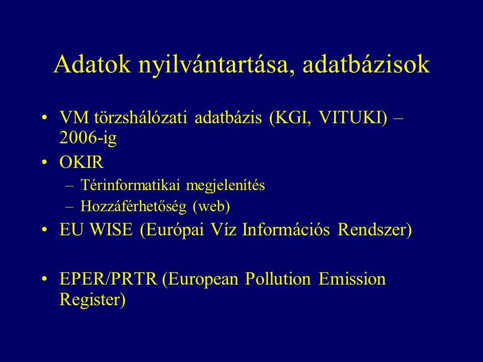 Adatok nyilvántartása, adatbázisok VM törzshálózati adatbázis (KGI, VITUKI) – 2006-ig OKIR –Térinformatikai megjelenítés –Hozzáférhetőség (web) EU WISE (Európai Víz Információs Rendszer) EPER/PRTR (European Pollution Emission Register)