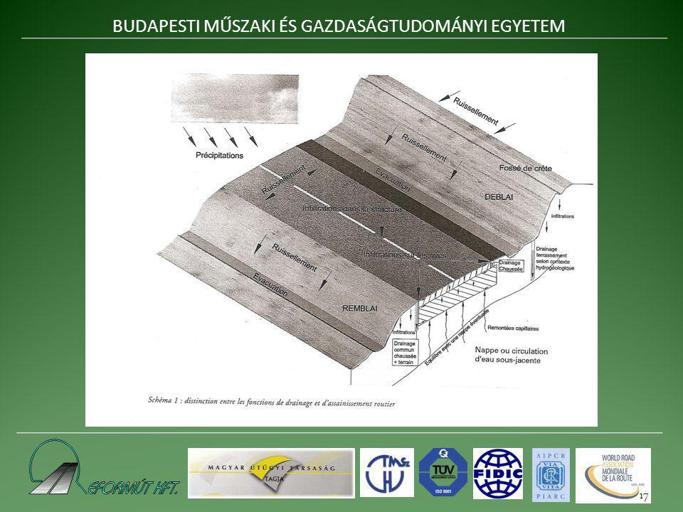 BUDAPESTI MŰSZAKI ÉS GAZDASÁGTUDOMÁNYI EGYETEM 17