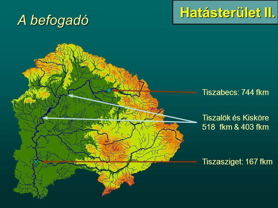 Tiszabecs: 744 fkm Tiszasziget: 167 fkm Tiszalök és Kisköre 518 fkm & 403 fkm Hatásterület II. A befogadó