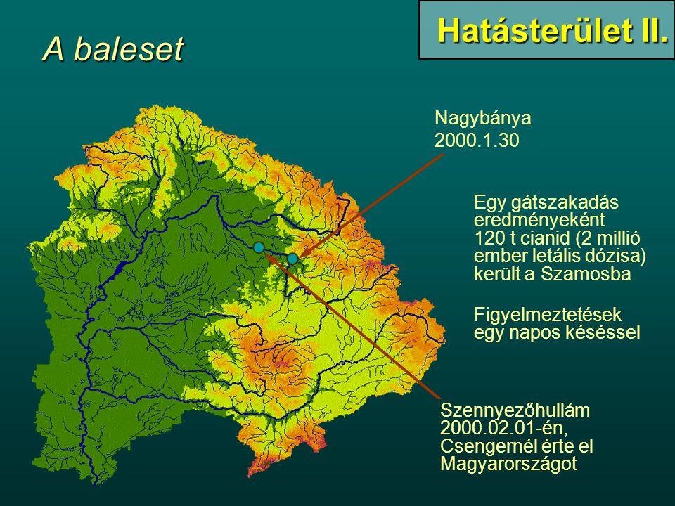 Nagybánya 2000.1.30 Egy gátszakadás eredményeként 120 t cianid (2 millió ember letális dózisa) került a Szamosba Figyelmeztetések egy napos késéssel Szennyezőhullám 2000.02.01-én, Csengernél érte el Magyarországot Hatásterület II.
