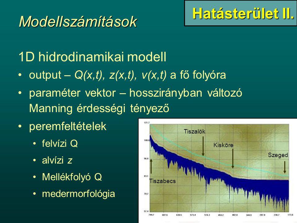 1D hidrodinamikai modell output – Q(x,t), z(x,t), v(x,t) a fő folyóra paraméter vektor – hosszirányban változó Manning érdességi tényező peremfeltételek felvízi Q alvízi z Mellékfolyó Q medermorfológia Tiszabecs Szeged Tiszalök Kisköre Hatásterület II.
