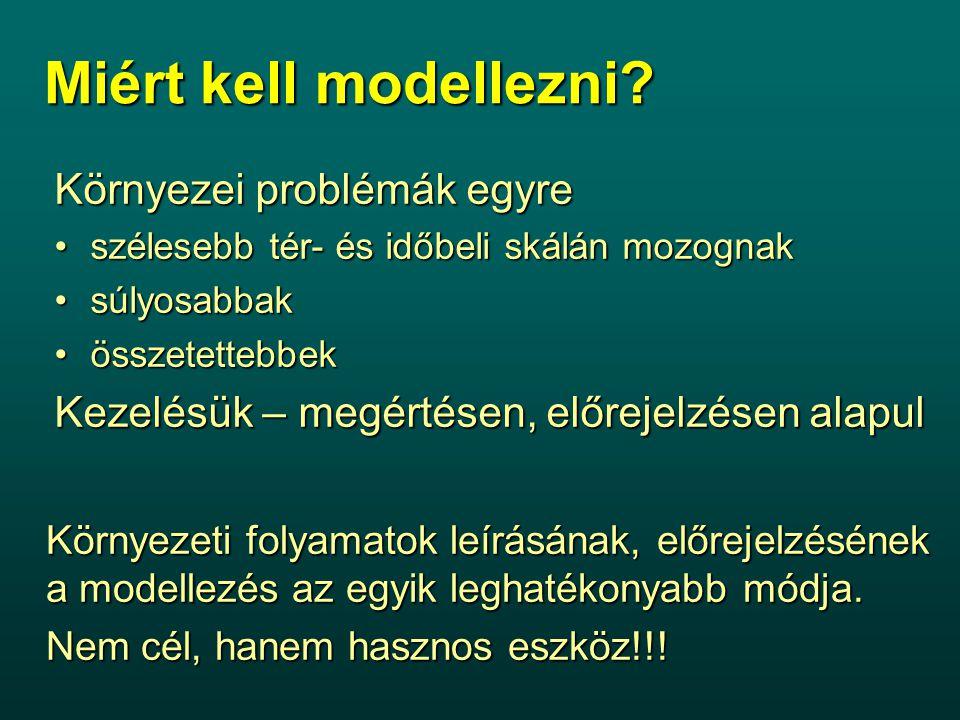 Miért kell modellezni? Környezeti folyamatok leírásának, előrejelzésének a modellezés az egyik leghatékonyabb módja. Nem cél, hanem hasznos eszköz!!!