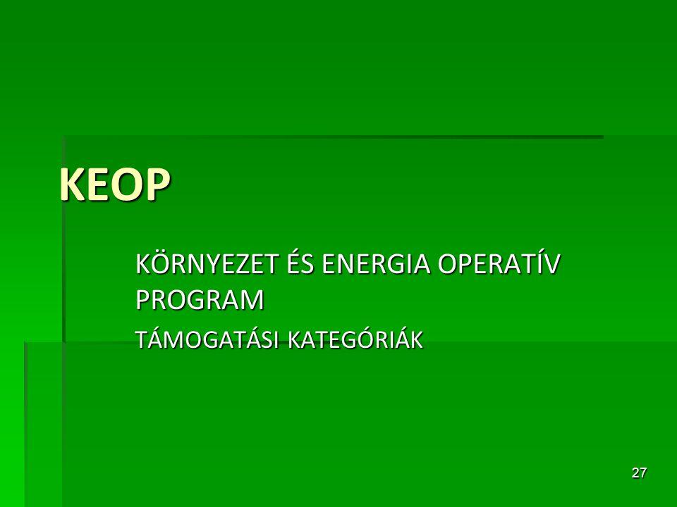 27 KEOP KÖRNYEZET ÉS ENERGIA OPERATÍV PROGRAM TÁMOGATÁSI KATEGÓRIÁK