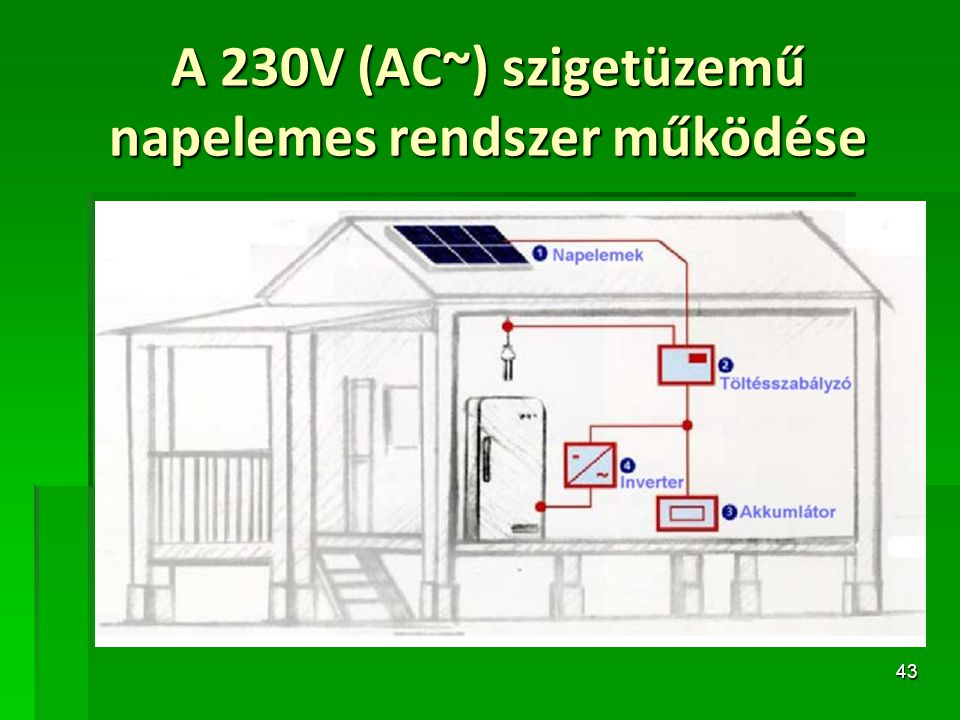 43 A 230V (AC~) szigetüzemű napelemes rendszer működése