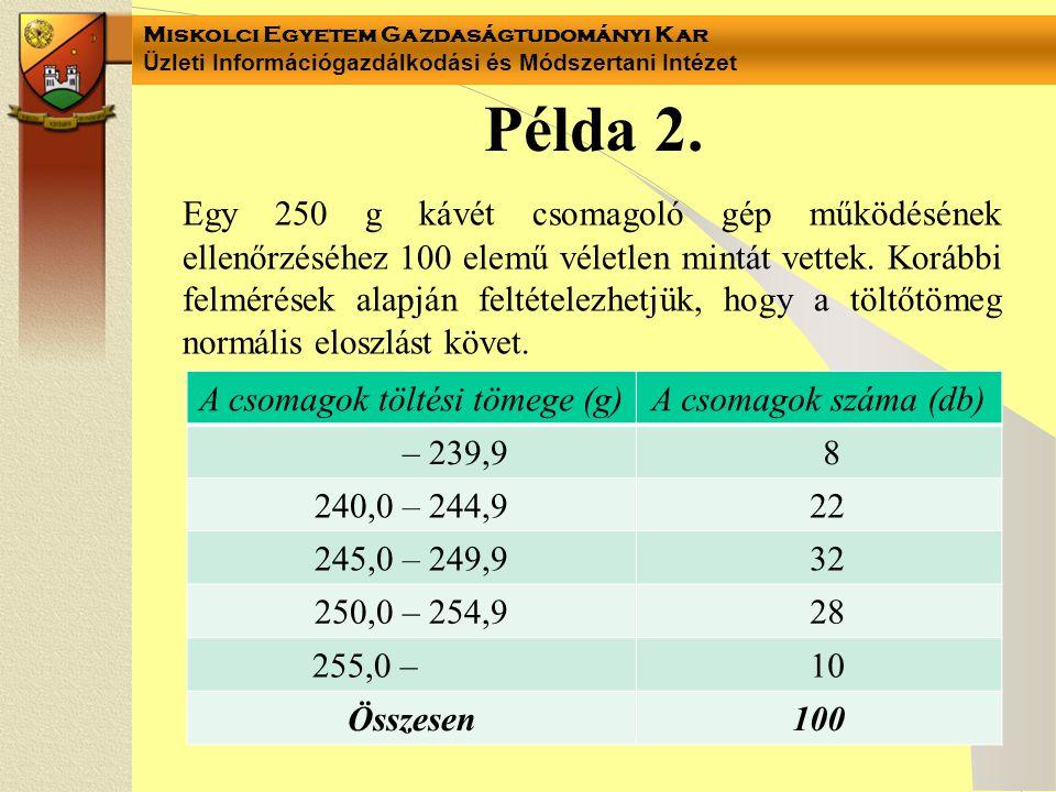 Miskolci Egyetem Gazdaságtudományi Kar Üzleti Információgazdálkodási és Módszertani Intézet Példa 2.