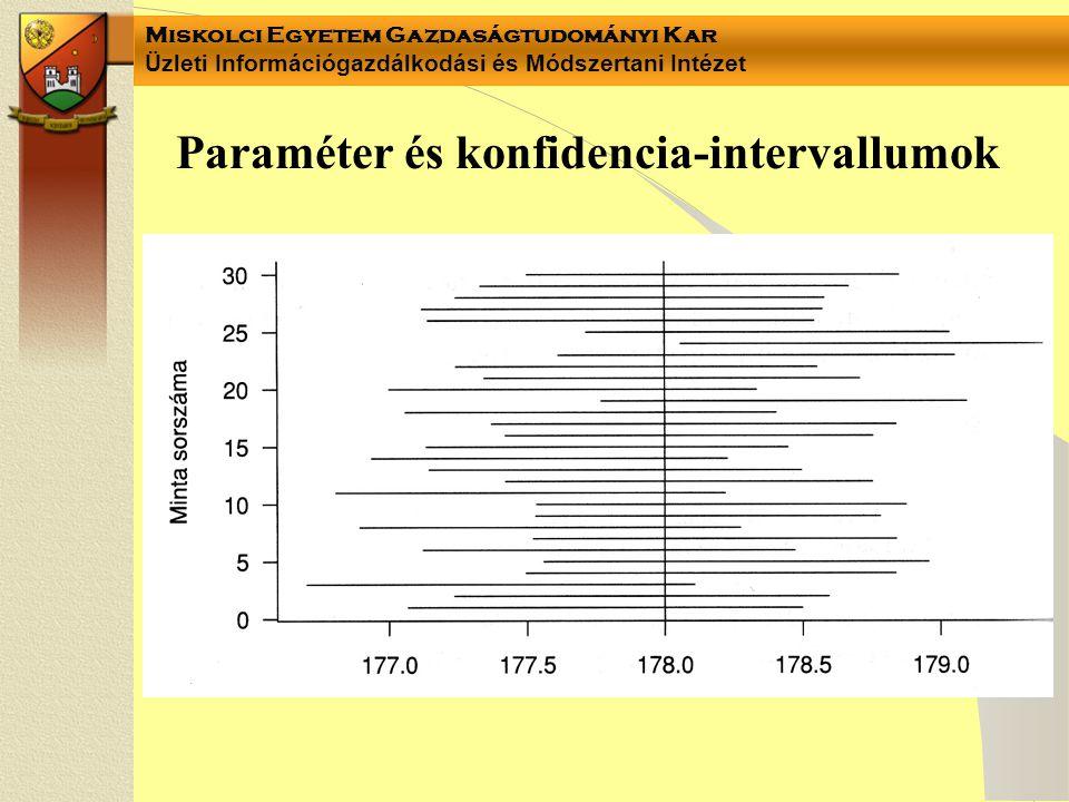 Miskolci Egyetem Gazdaságtudományi Kar Üzleti Információgazdálkodási és Módszertani Intézet Paraméter és konfidencia-intervallumok