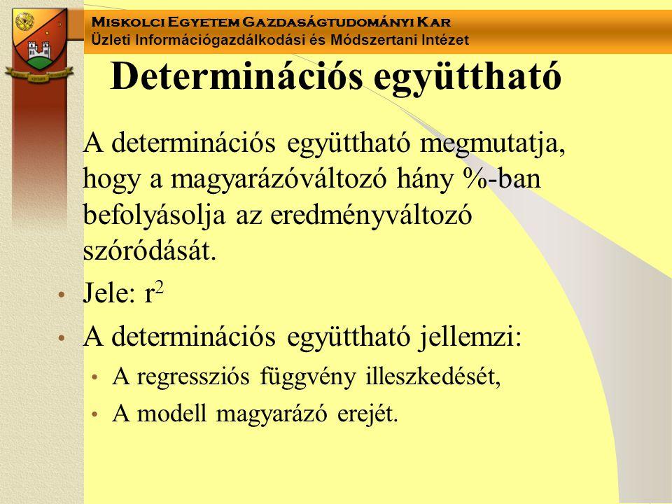 Miskolci Egyetem Gazdaságtudományi Kar Üzleti Információgazdálkodási és Módszertani Intézet Determinációs együttható A determinációs együttható megmut