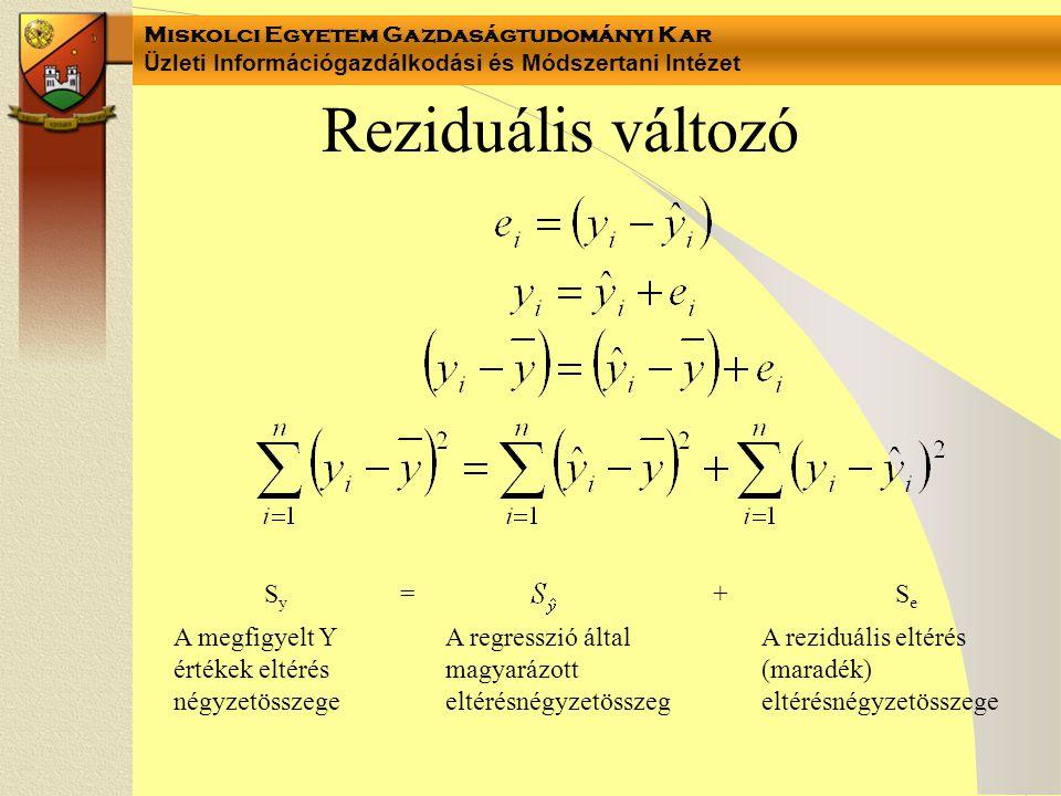 Reziduális változó SySy =+SeSe A megfigyelt Y értékek eltérés négyzetösszege A regresszió által magyarázott eltérésnégyzetösszeg A reziduális eltérés