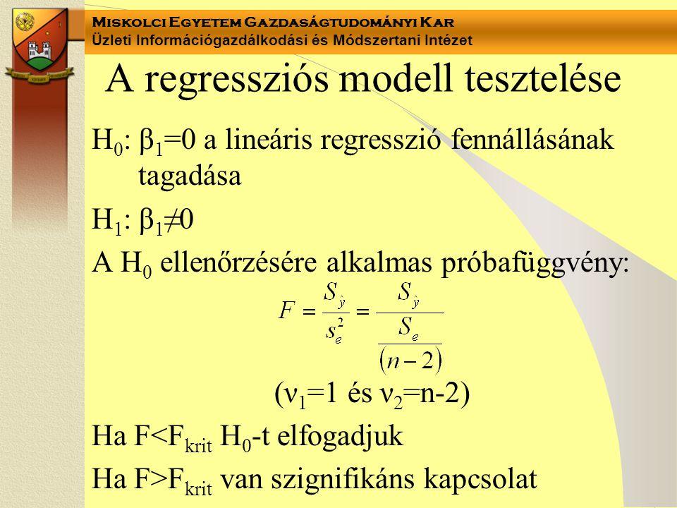 A regressziós modell tesztelése H 0 : β 1 =0 a lineáris regresszió fennállásának tagadása H 1 : β 1 ≠0 A H 0 ellenőrzésére alkalmas próbafüggvény: (ν