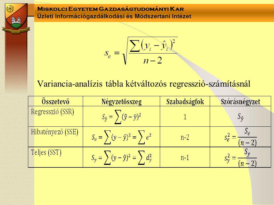 Miskolci Egyetem Gazdaságtudományi Kar Üzleti Információgazdálkodási és Módszertani Intézet Variancia-analízis tábla kétváltozós regresszió-számításná