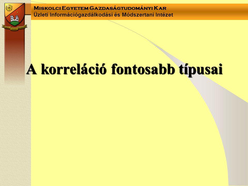 Miskolci Egyetem Gazdaságtudományi Kar Üzleti Információgazdálkodási és Módszertani Intézet Korrelációs együttható