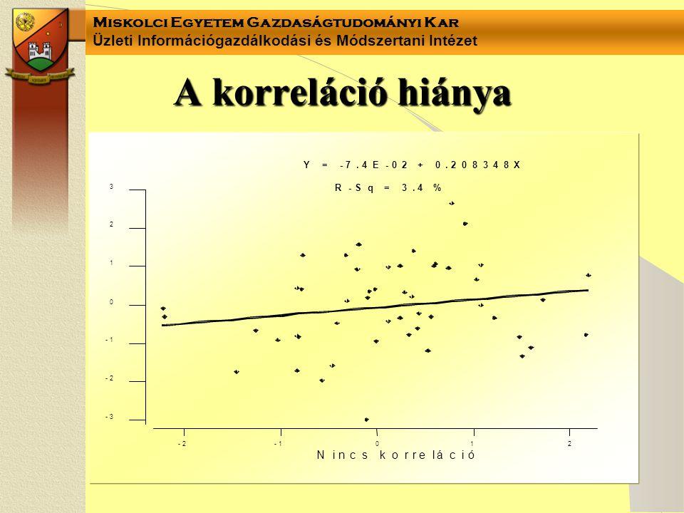 Miskolci Egyetem Gazdaságtudományi Kar Üzleti Információgazdálkodási és Módszertani Intézet Függvényszerű kapcsolat A korreláció hiányának logikai ellentéte a függvényszerű kapcsolat.