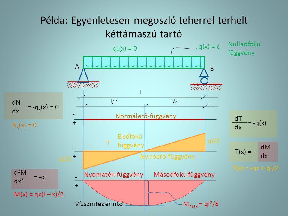 Példa: Egyenletesen megoszló teherrel terhelt kéttámaszú tartó A B l dN dx = -q x (x) = 0 dT dx = -q(x) q(x) = q T Nyíróerő-függvény q x (x) = 0 ql/2