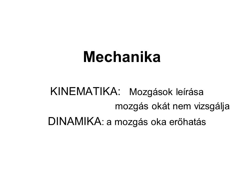 Mechanika KINEMATIKA: Mozgások leírása mozgás okát nem vizsgálja DINAMIKA : a mozgás oka erőhatás