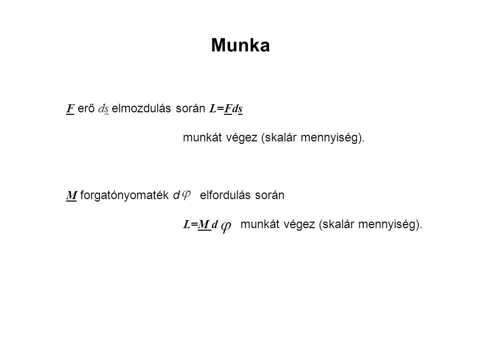 Munka F erő ds elmozdulás során L=Fds munkát végez (skalár mennyiség). M forgatónyomaték d elfordulás során L=M d munkát végez (skalár mennyiség).