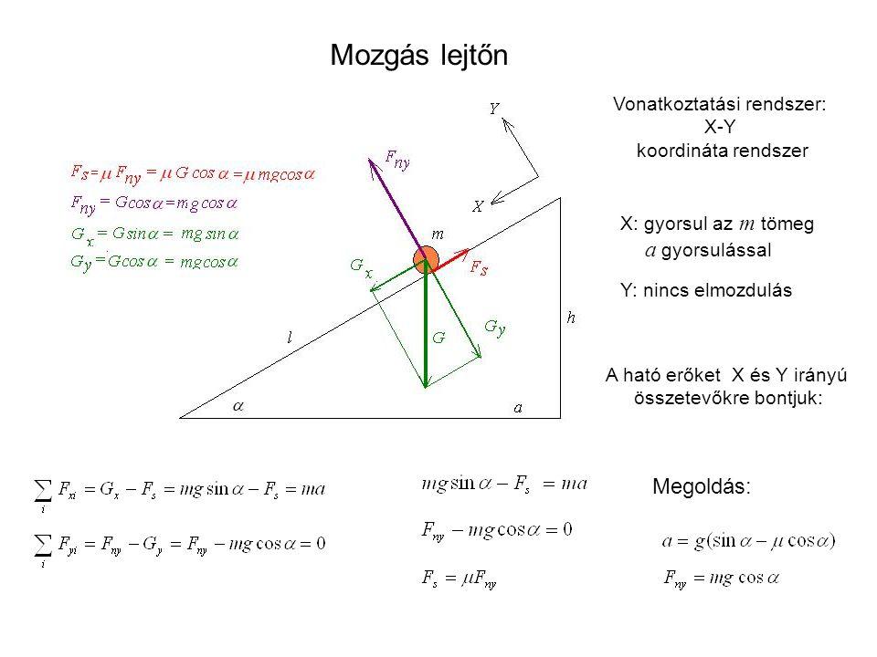 Mozgás lejtőn Vonatkoztatási rendszer: X-Y koordináta rendszer A ható erőket X és Y irányú összetevőkre bontjuk: X: gyorsul az m tömeg a gyorsulással